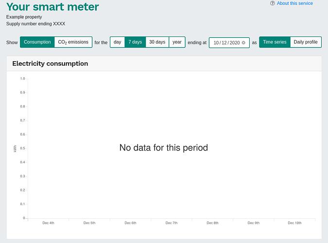 no-data-view
