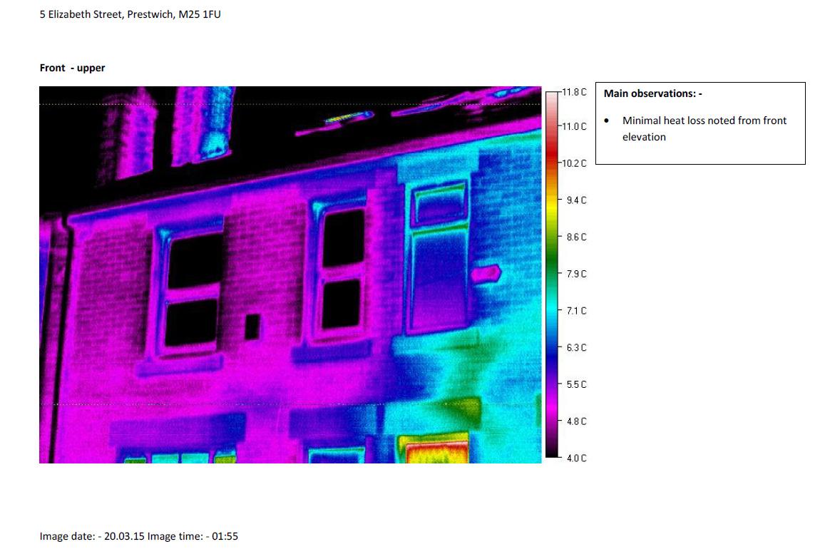 Thermal imaging 1